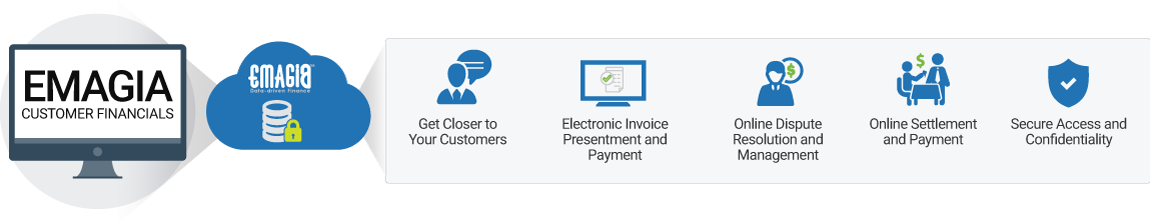 Emagia Customer Financials Portal