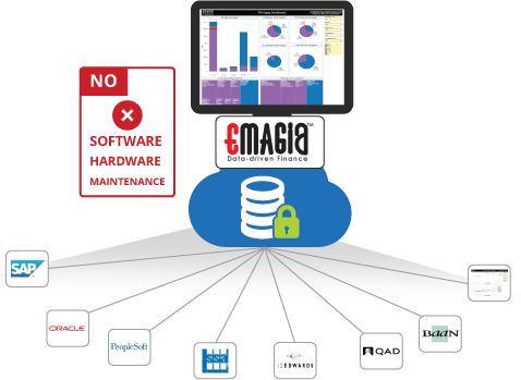 emagia collections management services